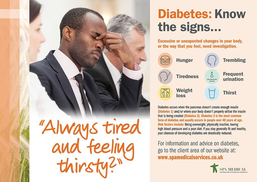 example spa medical diabetes information poster